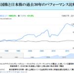 外国株へ30年間投資をしていたらどうなっていたのか。